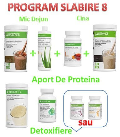 Program de Slabire Herbalife 8